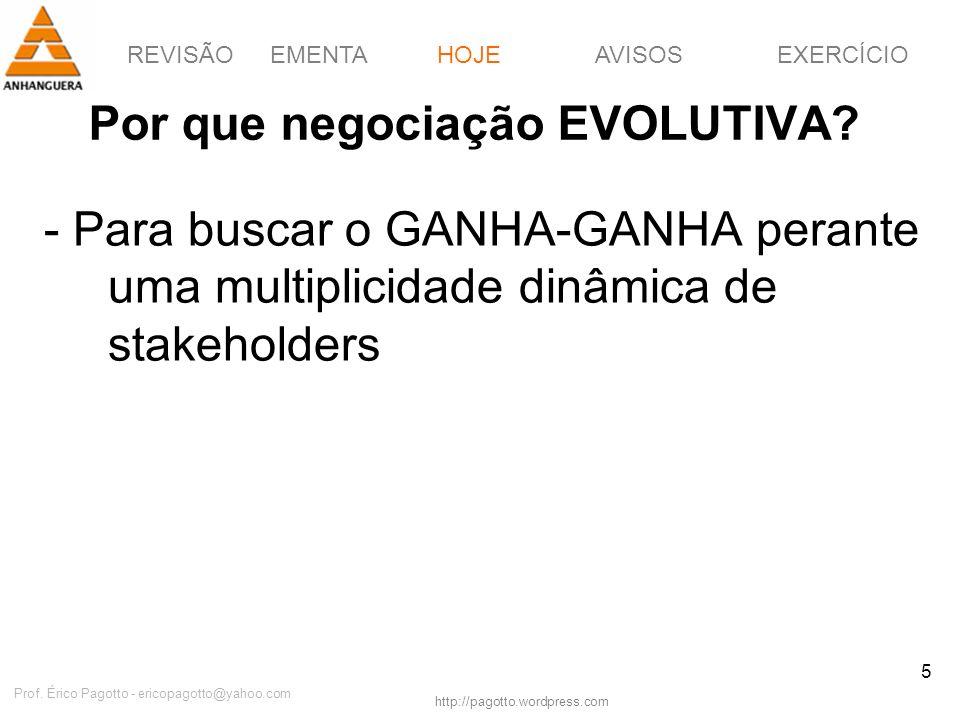 Por que negociação EVOLUTIVA