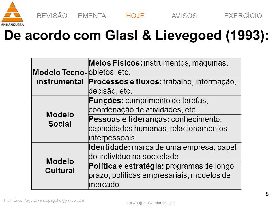 De acordo com Glasl & Lievegoed (1993):
