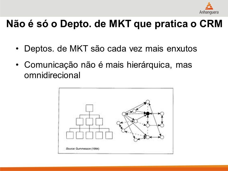 Não é só o Depto. de MKT que pratica o CRM