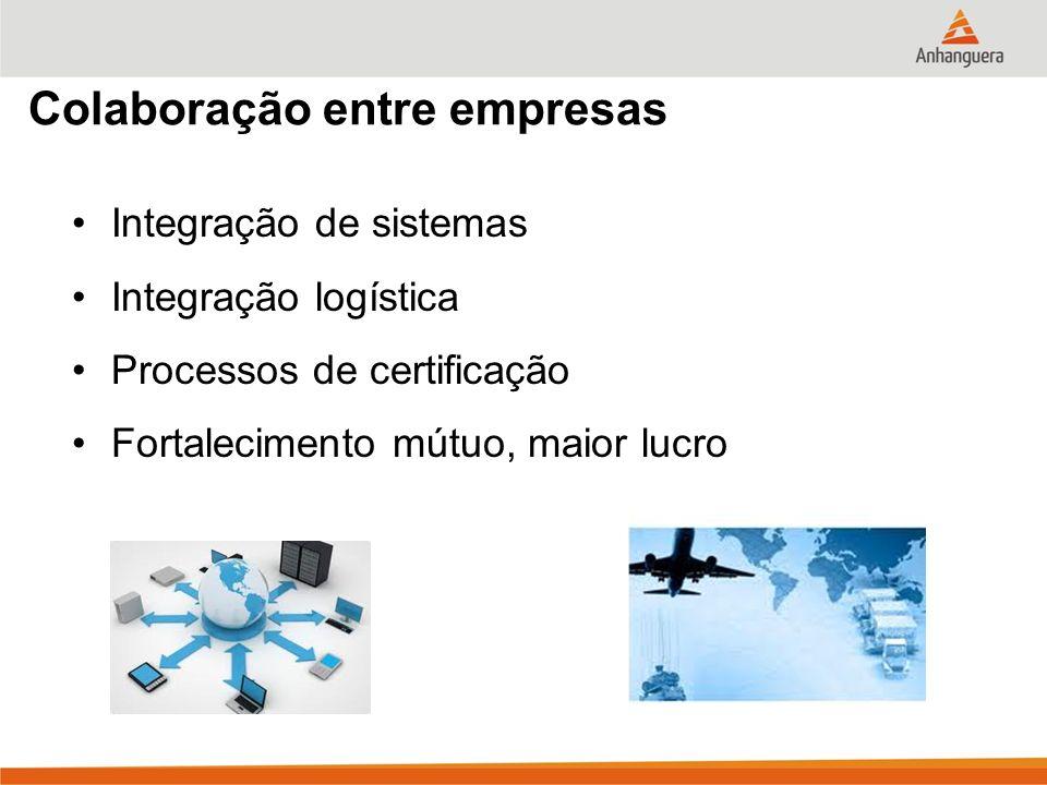 Colaboração entre empresas