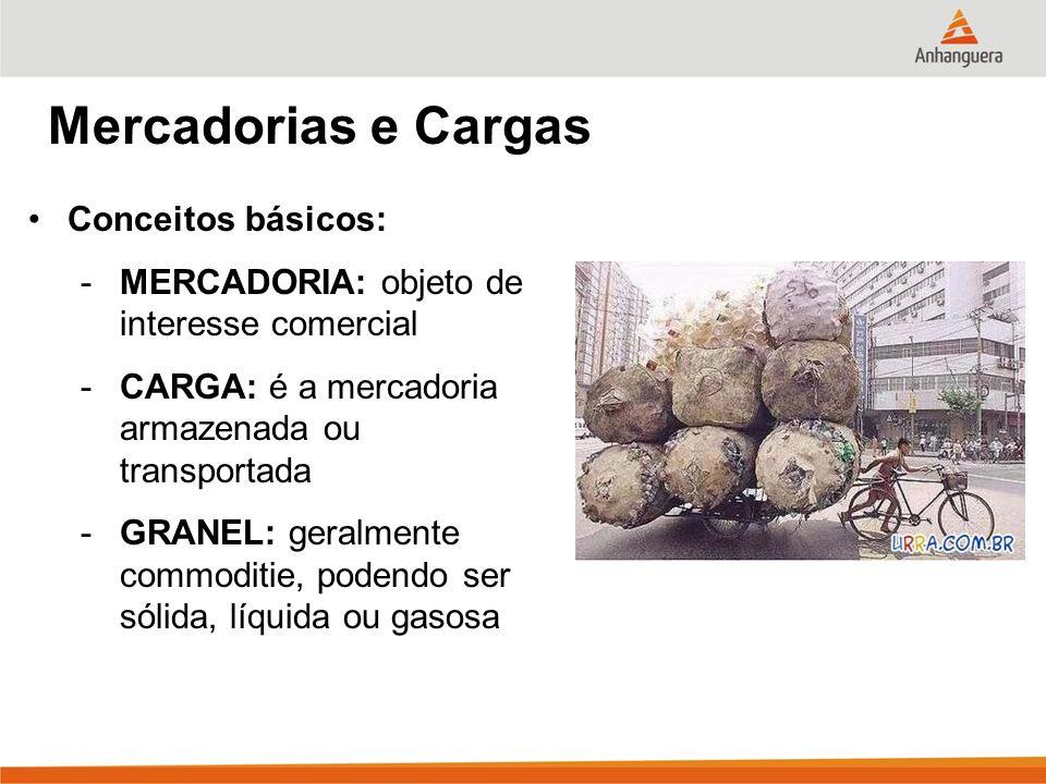 Mercadorias e Cargas Conceitos básicos: