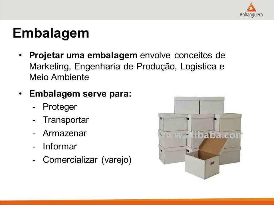 EmbalagemProjetar uma embalagem envolve conceitos de Marketing, Engenharia de Produção, Logística e Meio Ambiente.