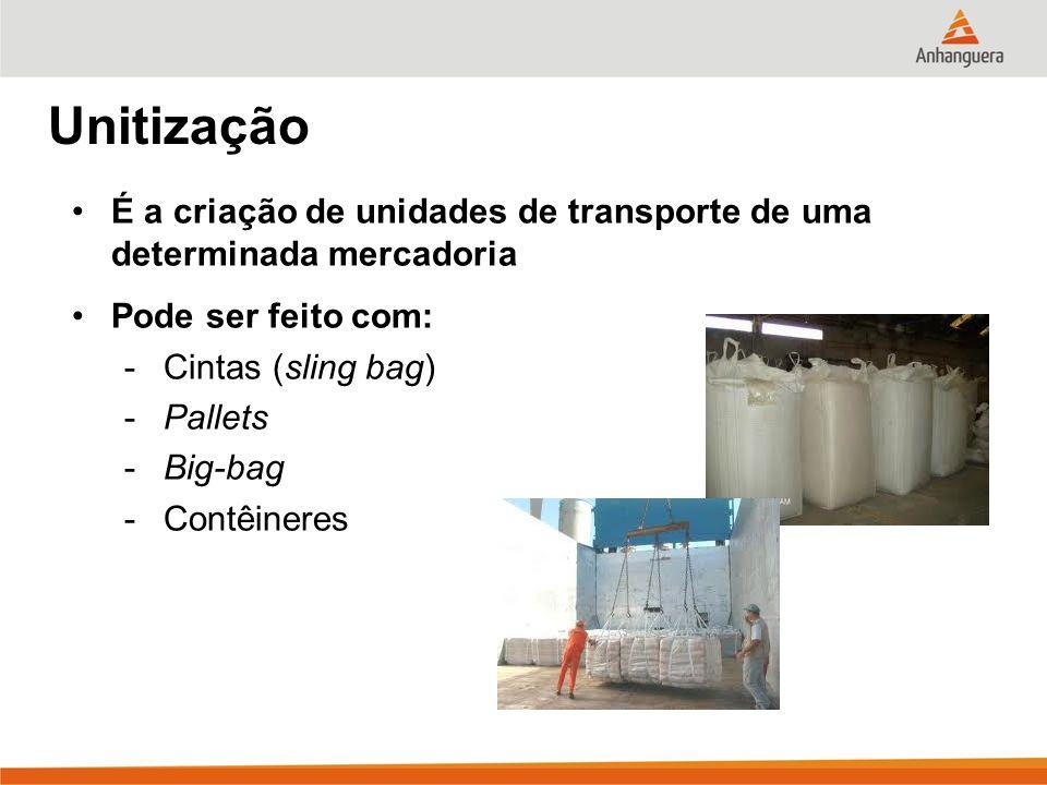 UnitizaçãoÉ a criação de unidades de transporte de uma determinada mercadoria. Pode ser feito com: Cintas (sling bag)