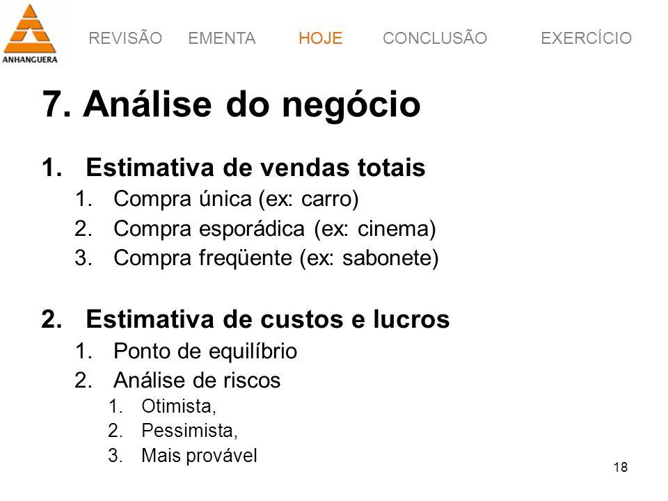 7. Análise do negócio Estimativa de vendas totais