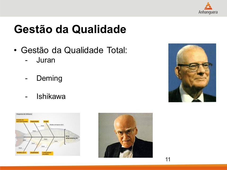 Gestão da Qualidade Gestão da Qualidade Total: Juran Deming Ishikawa