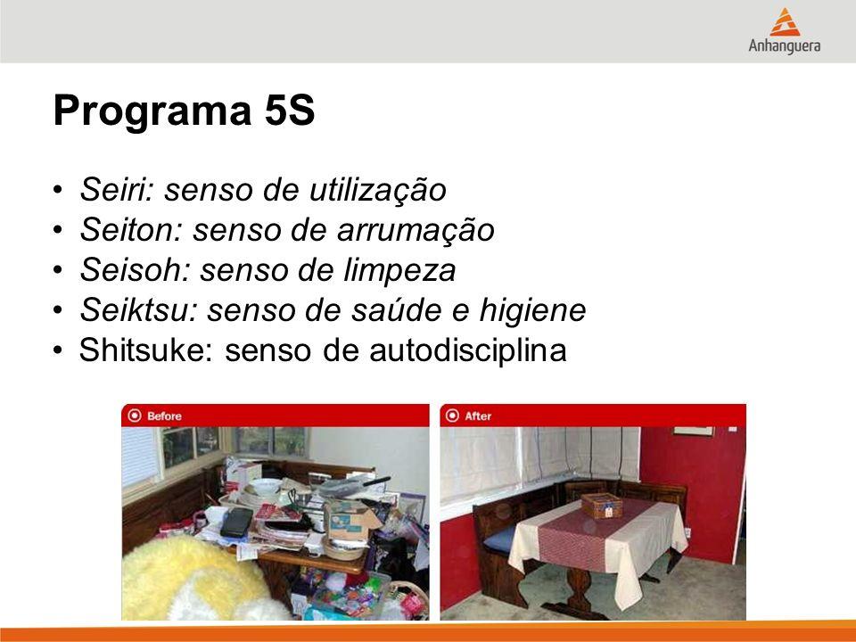 Programa 5S Seiri: senso de utilização Seiton: senso de arrumação