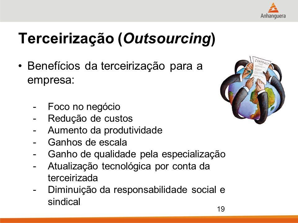 Terceirização (Outsourcing)
