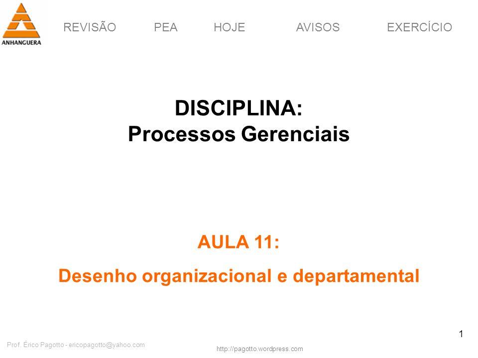 DISCIPLINA: Processos Gerenciais