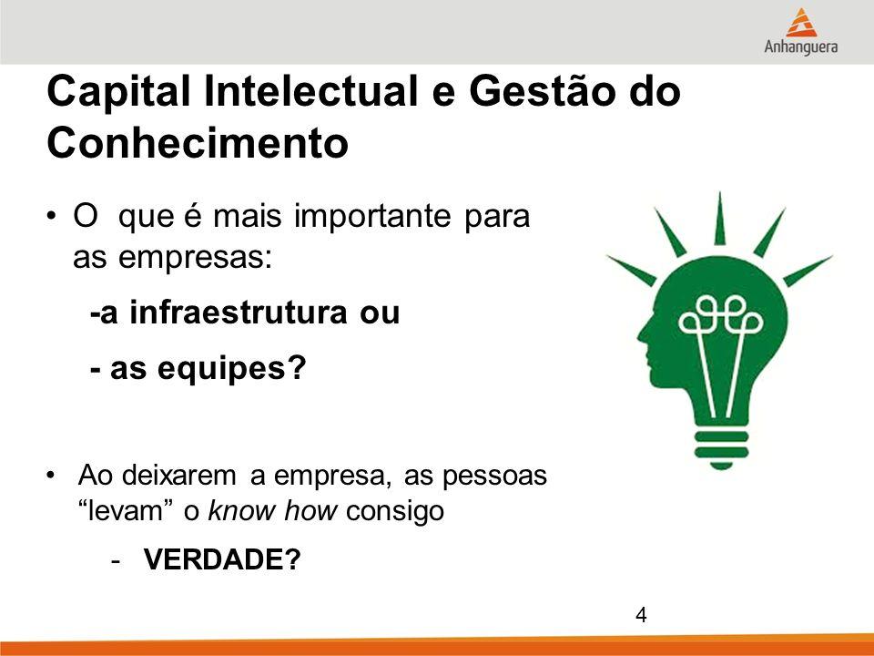 Capital Intelectual e Gestão do Conhecimento