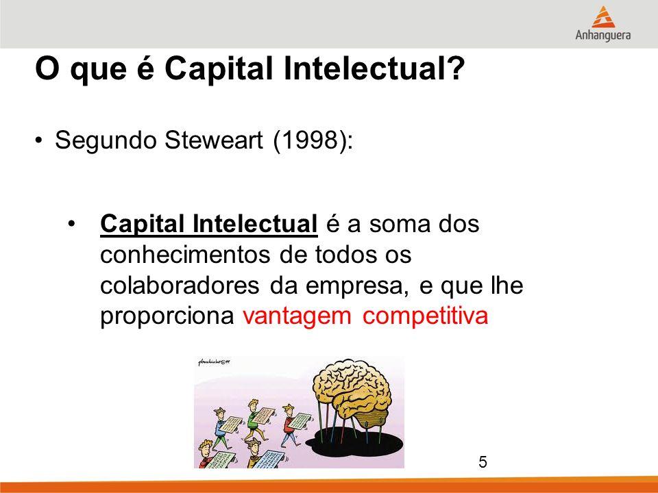O que é Capital Intelectual