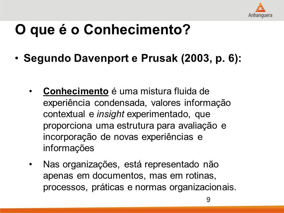 O que é o Conhecimento Segundo Davenport e Prusak (2003, p. 6):