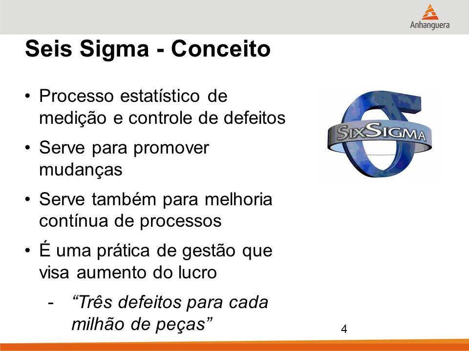 Seis Sigma - Conceito Processo estatístico de medição e controle de defeitos. Serve para promover mudanças.
