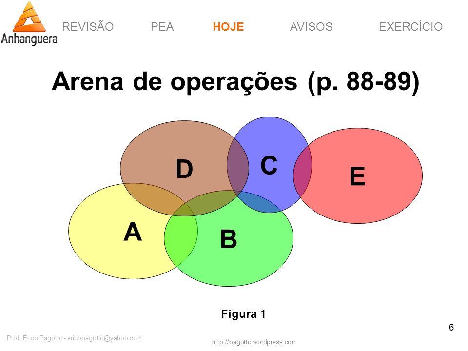 Arena de operações (p. 88-89)