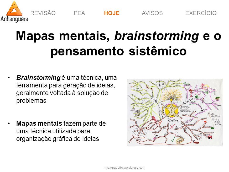 Mapas mentais, brainstorming e o pensamento sistêmico