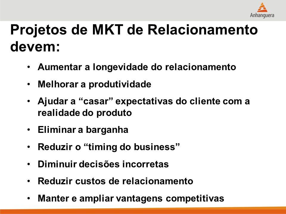 Projetos de MKT de Relacionamento devem: