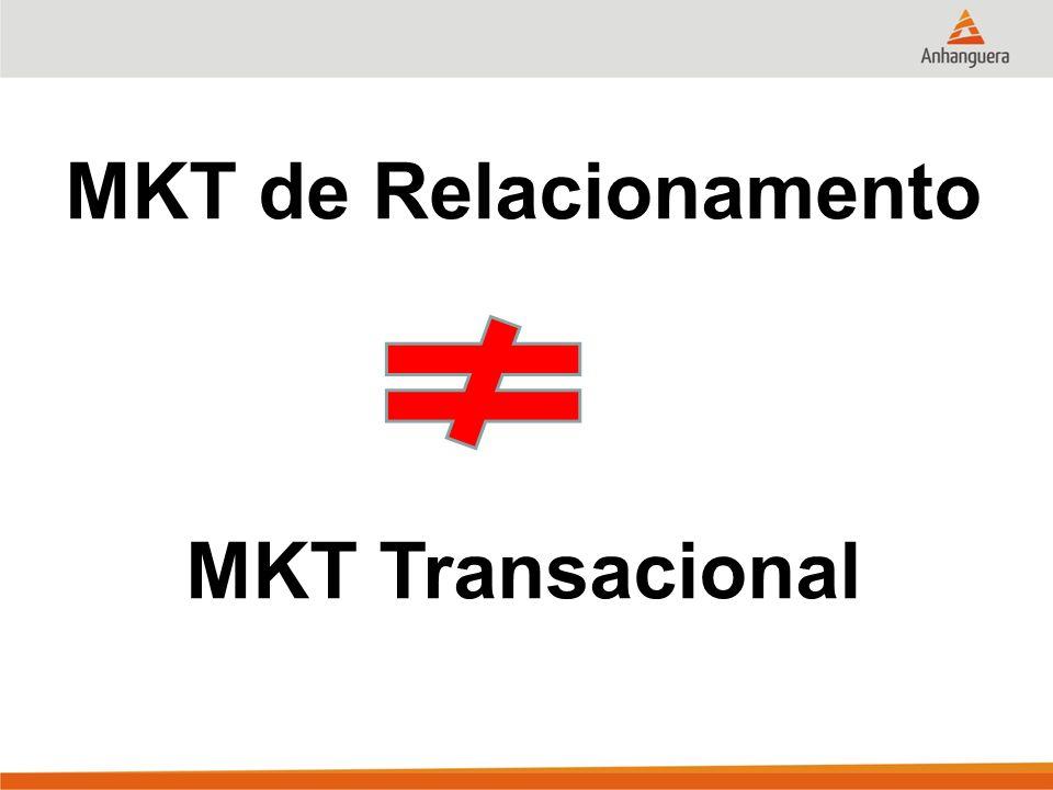 MKT de Relacionamento MKT Transacional