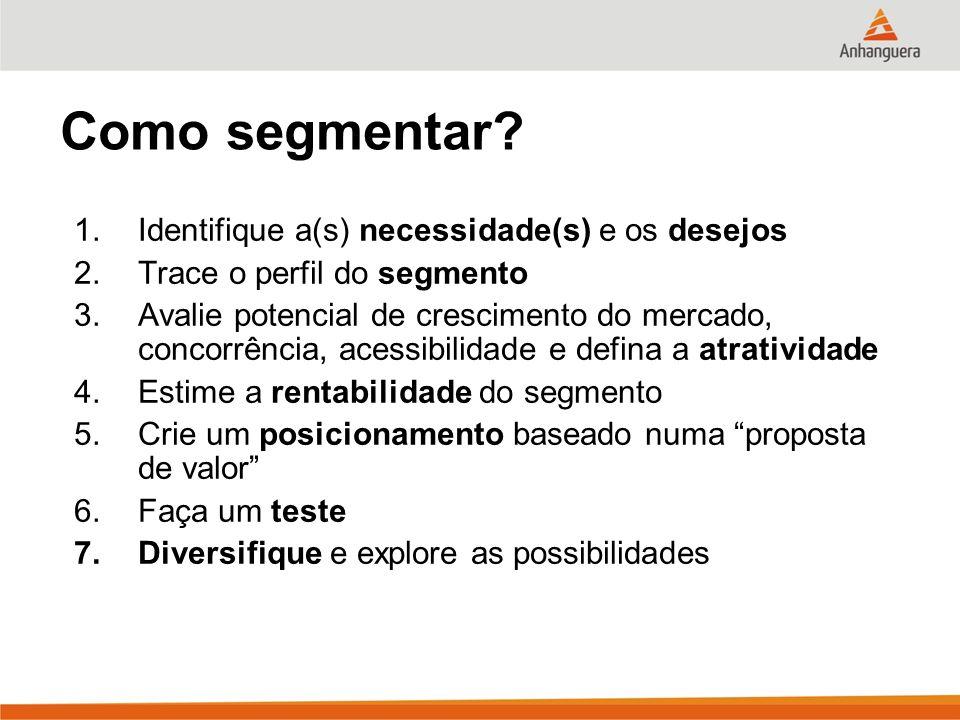 Como segmentar Identifique a(s) necessidade(s) e os desejos