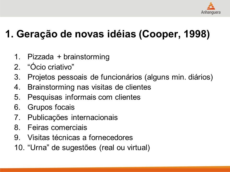 1. Geração de novas idéias (Cooper, 1998)