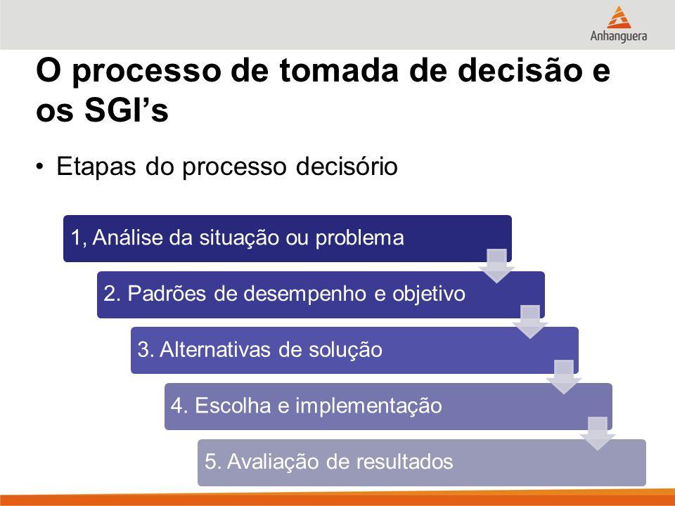 O processo de tomada de decisão e os SGI's