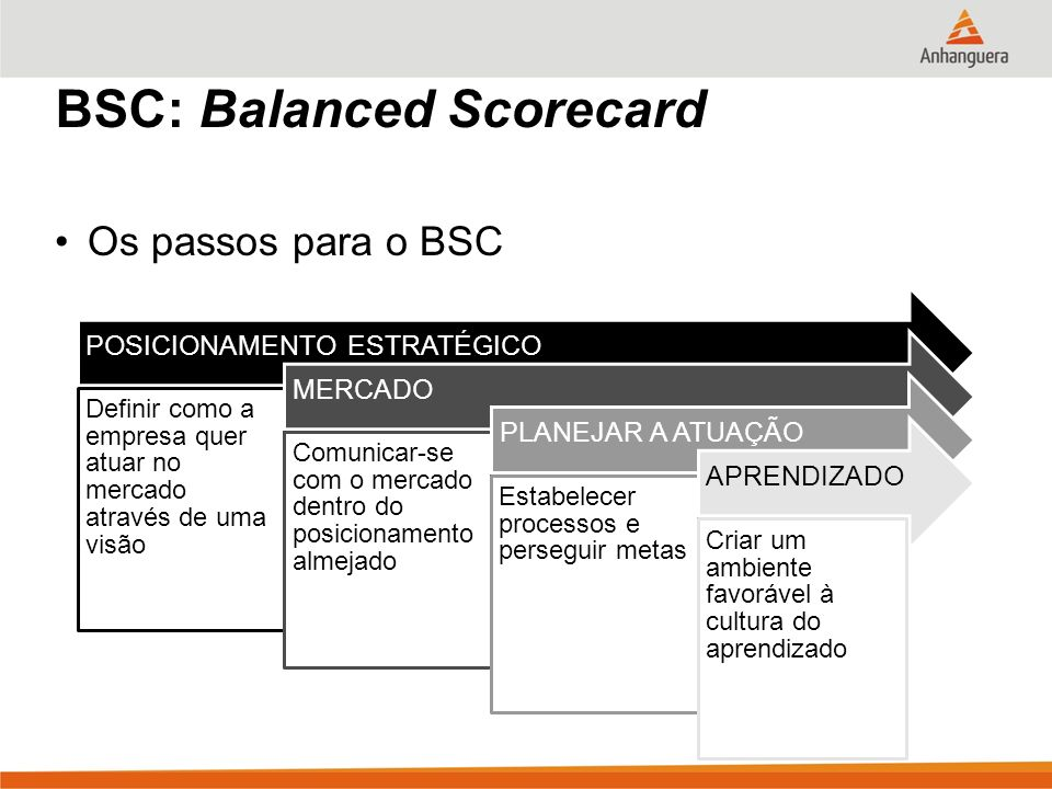 BSC: Balanced Scorecard