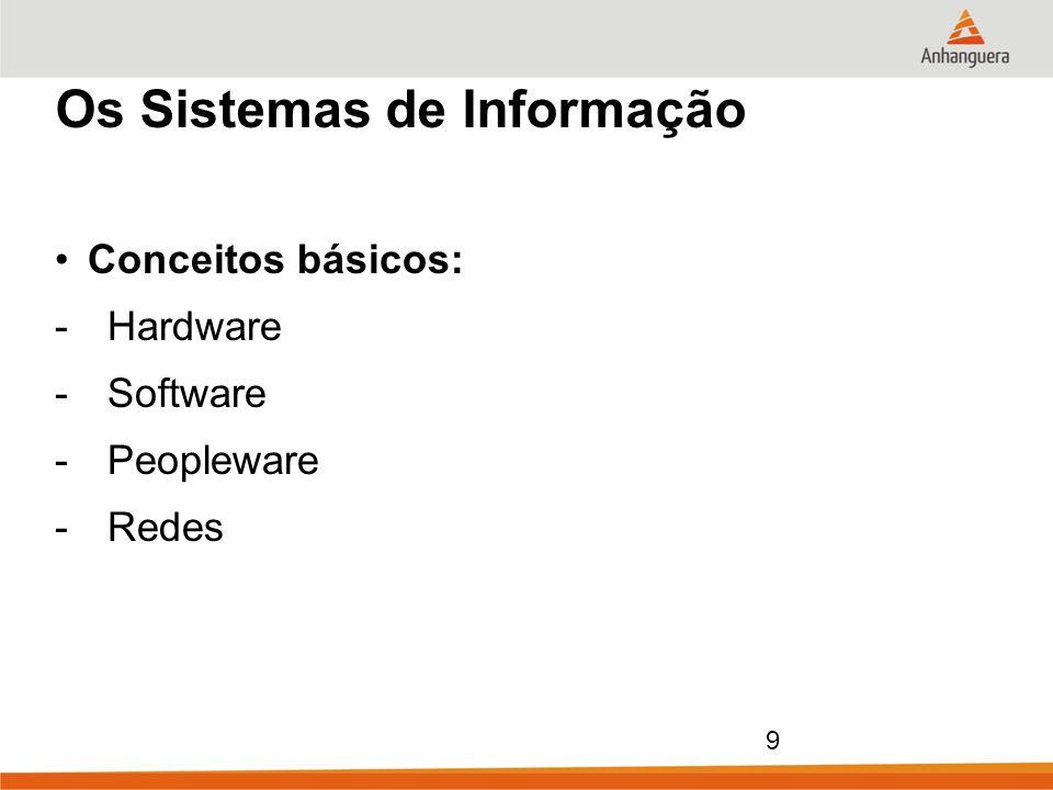 Os Sistemas de Informação