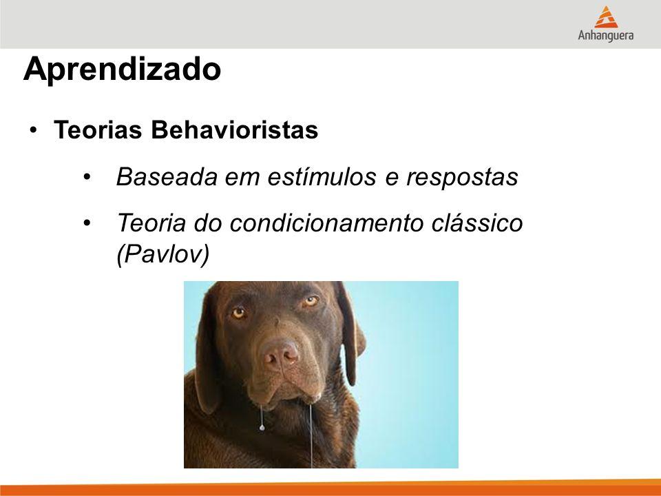 Aprendizado Teorias Behavioristas Baseada em estímulos e respostas