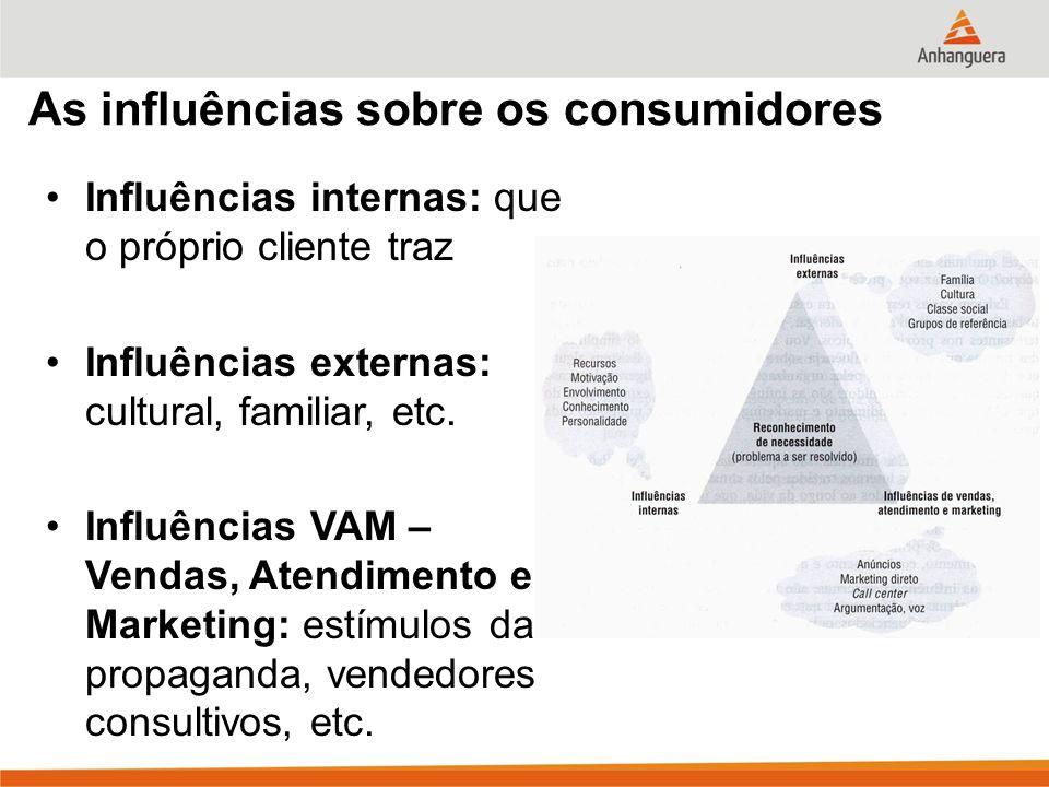As influências sobre os consumidores