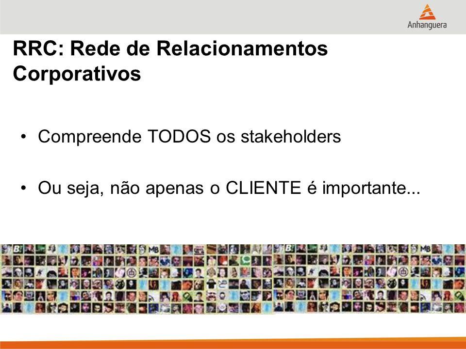 RRC: Rede de Relacionamentos Corporativos