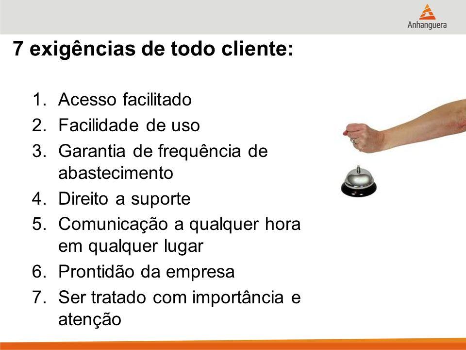 7 exigências de todo cliente: