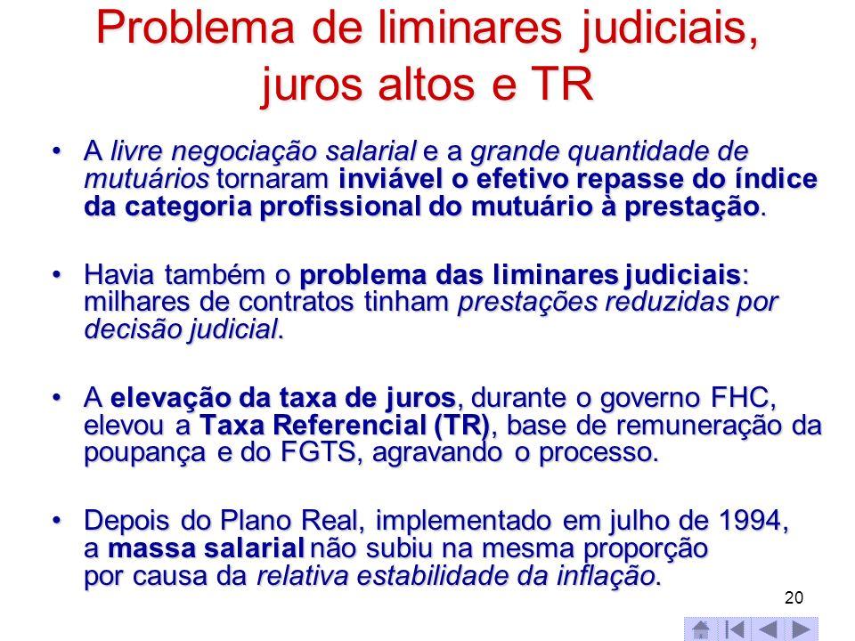 Problema de liminares judiciais, juros altos e TR