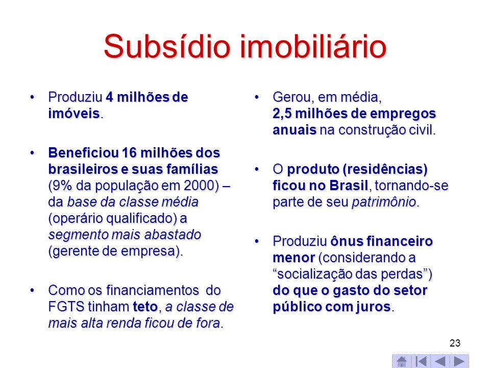 Subsídio imobiliário Produziu 4 milhões de imóveis.