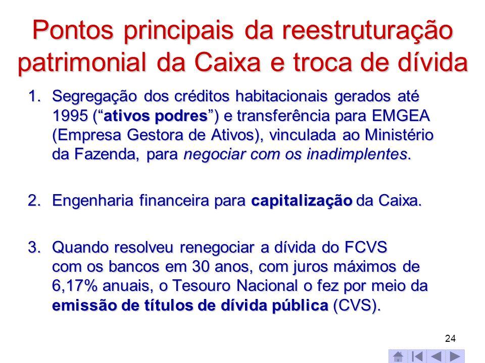 Pontos principais da reestruturação patrimonial da Caixa e troca de dívida