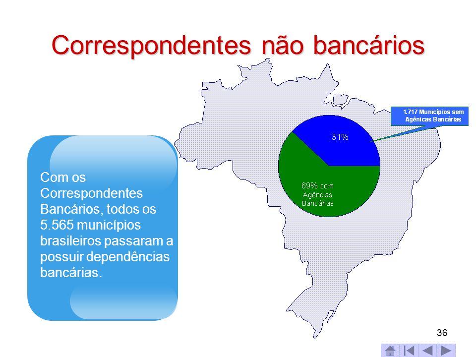 Correspondentes não bancários