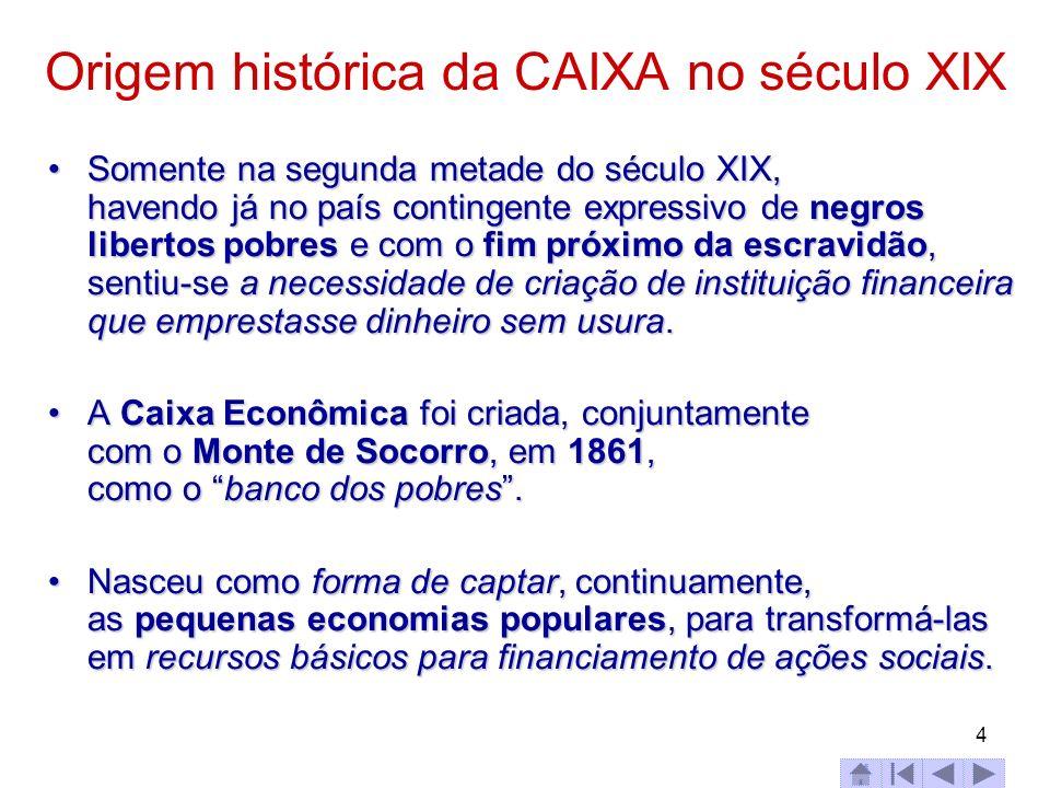Origem histórica da CAIXA no século XIX