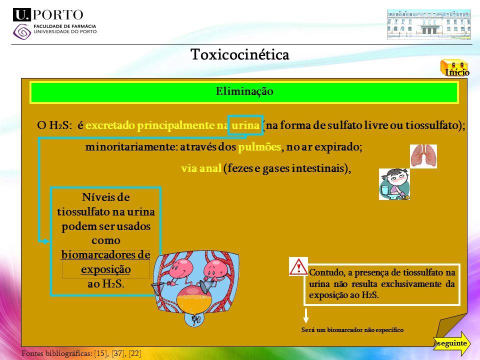 Toxicocinética Eliminação