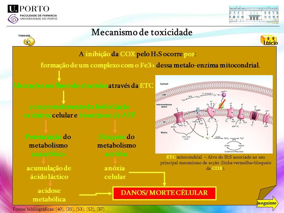 Mecanismo de toxicidade
