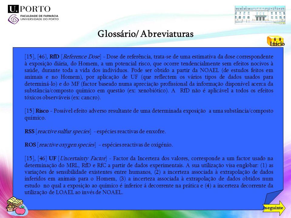 Glossário/ Abreviaturas