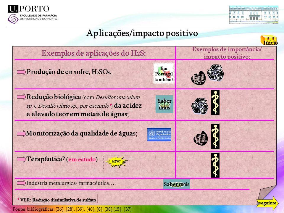 Aplicações/impacto positivo
