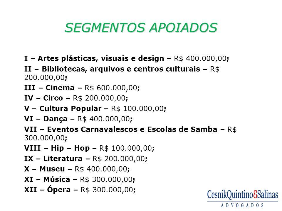 SEGMENTOS APOIADOS I – Artes plásticas, visuais e design – R$ 400.000,00; II – Bibliotecas, arquivos e centros culturais – R$ 200.000,00;