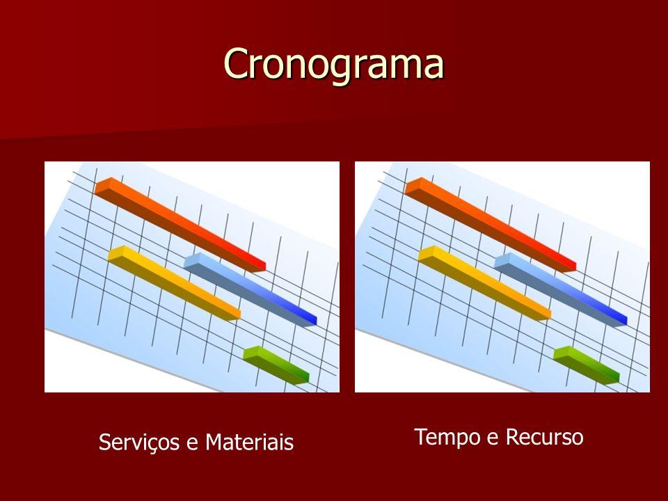 Cronograma Tempo e Recurso Serviços e Materiais