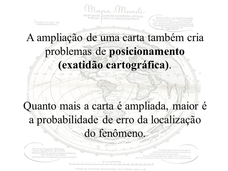 A ampliação de uma carta também cria problemas de posicionamento (exatidão cartográfica).
