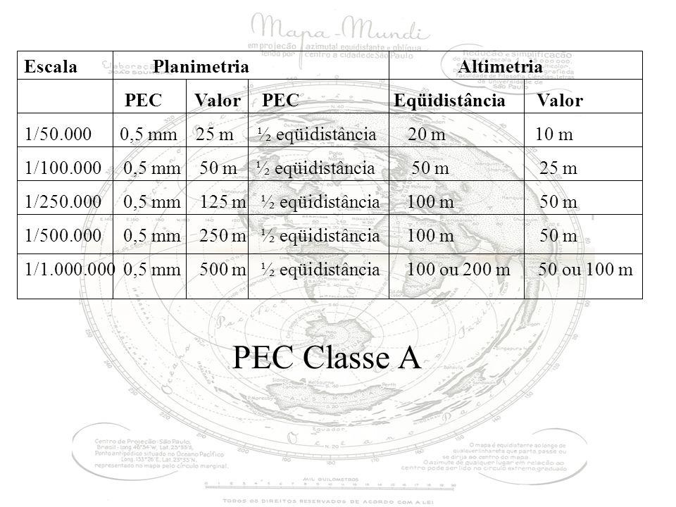 PEC Classe A Escala Planimetria Altimetria