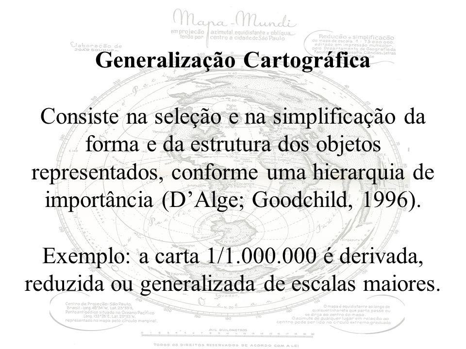 Generalização Cartográfica Consiste na seleção e na simplificação da forma e da estrutura dos objetos representados, conforme uma hierarquia de importância (D'Alge; Goodchild, 1996).