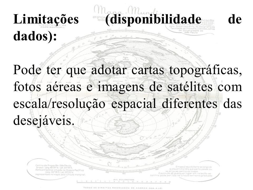 Limitações (disponibilidade de dados):