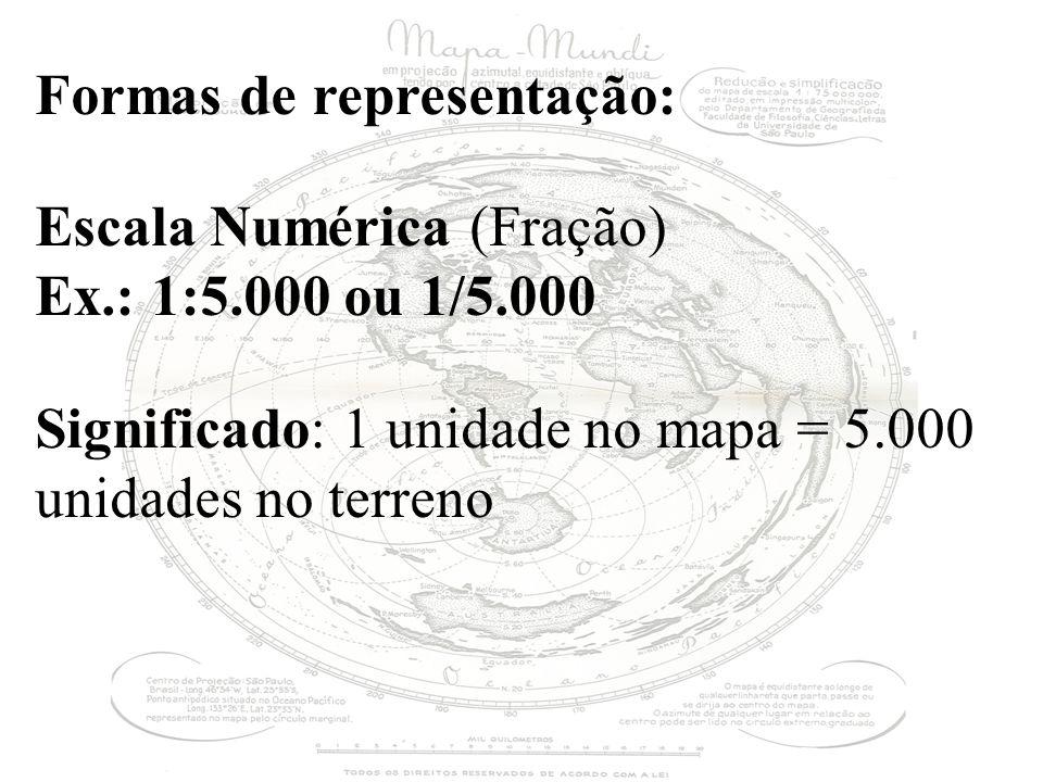 Formas de representação: Escala Numérica (Fração)