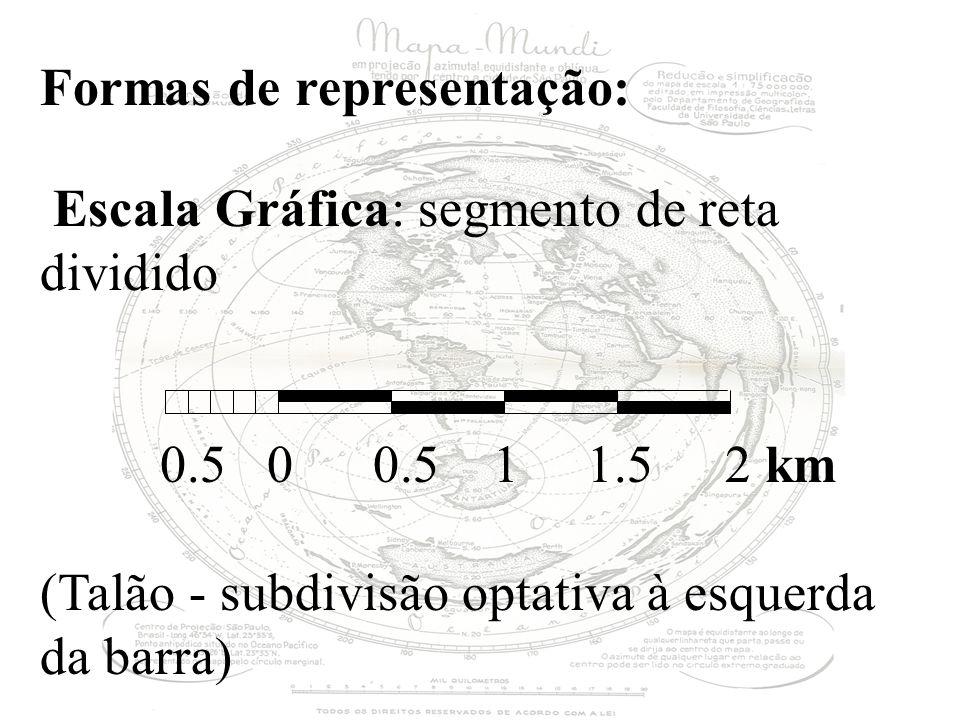 Formas de representação: Escala Gráfica: segmento de reta dividido