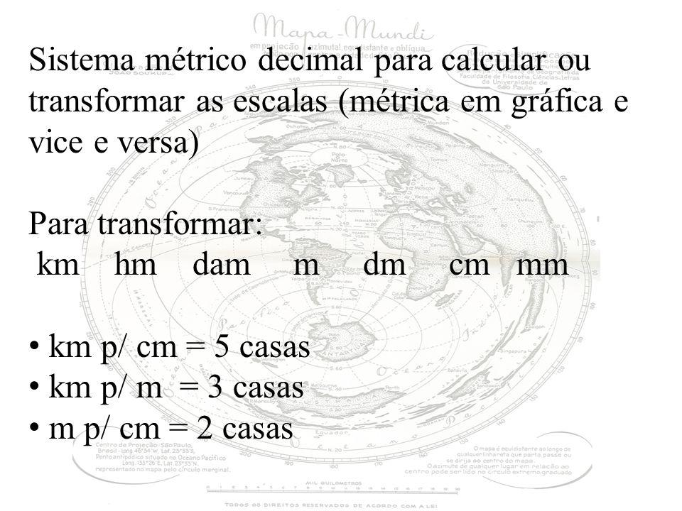 Sistema métrico decimal para calcular ou transformar as escalas (métrica em gráfica e vice e versa)