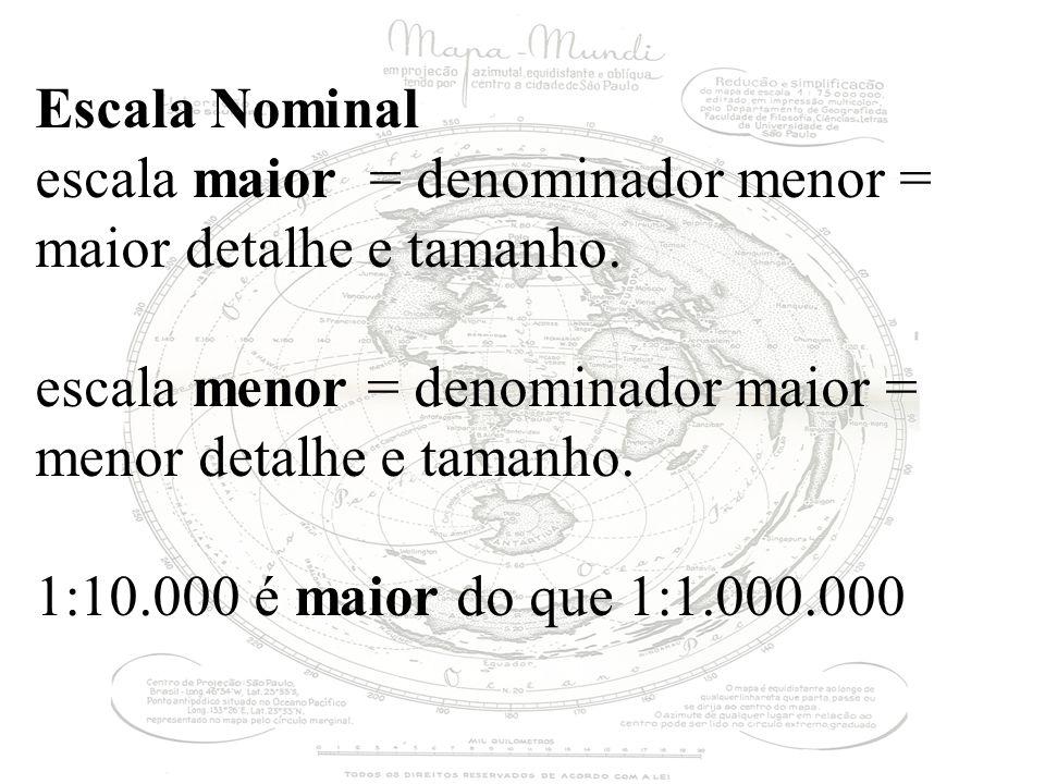 Escala Nominal escala maior = denominador menor = maior detalhe e tamanho. escala menor = denominador maior = menor detalhe e tamanho.