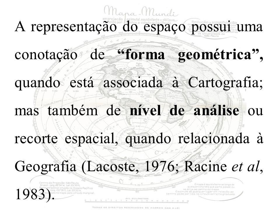 A representação do espaço possui uma conotação de forma geométrica , quando está associada à Cartografia; mas também de nível de análise ou recorte espacial, quando relacionada à Geografia (Lacoste, 1976; Racine et al, 1983).