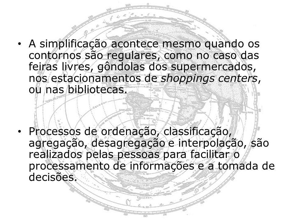 A simplificação acontece mesmo quando os contornos são regulares, como no caso das feiras livres, gôndolas dos supermercados, nos estacionamentos de shoppings centers, ou nas bibliotecas.